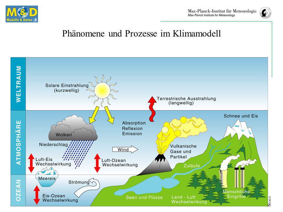 H. Thiemann (M&D), A. Brüning (Oracle) / 15.09.03 / 6 Phänomene und Prozesse im Klimamodell Nono