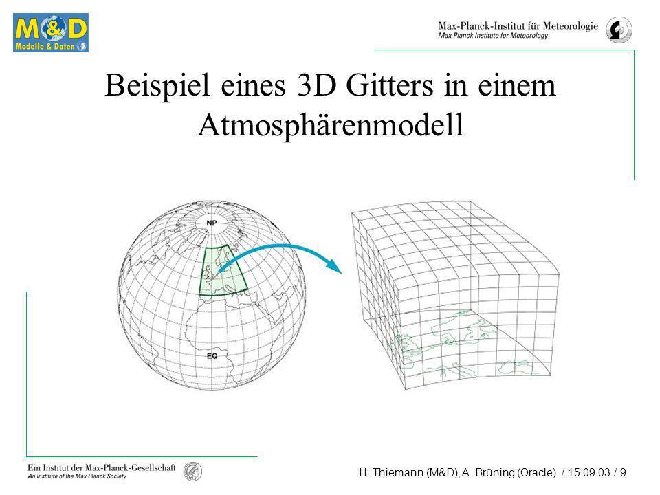 H. Thiemann (M&D), A. Brüning (Oracle) / 15.09.03 / 9 Beispiel eines 3D Gitters in einem Atmosphärenmodell