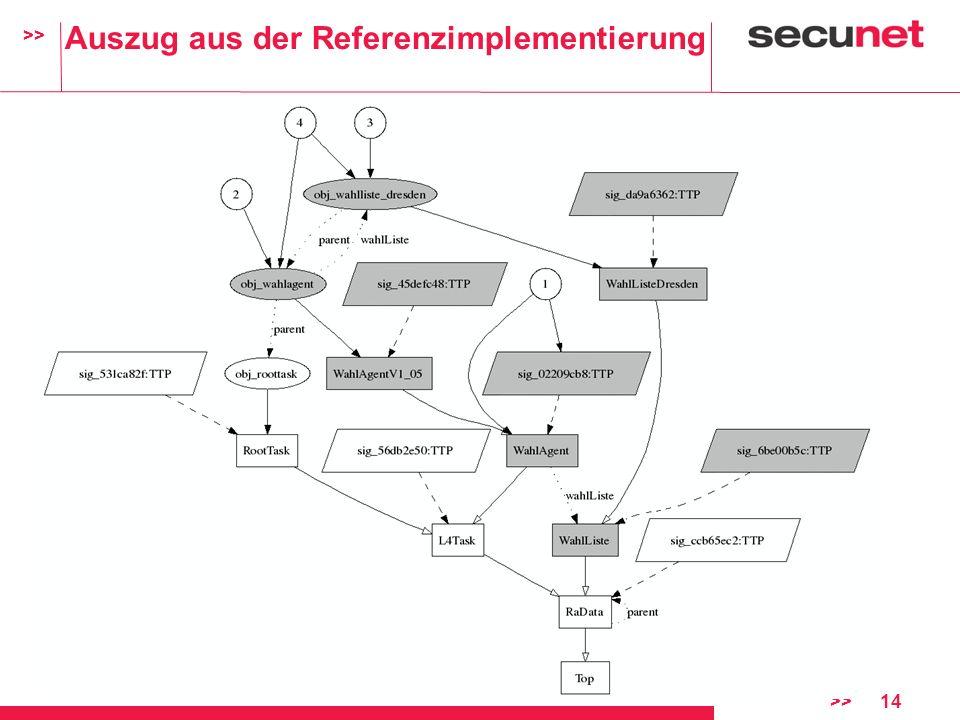 >> >>14 Auszug aus der Referenzimplementierung