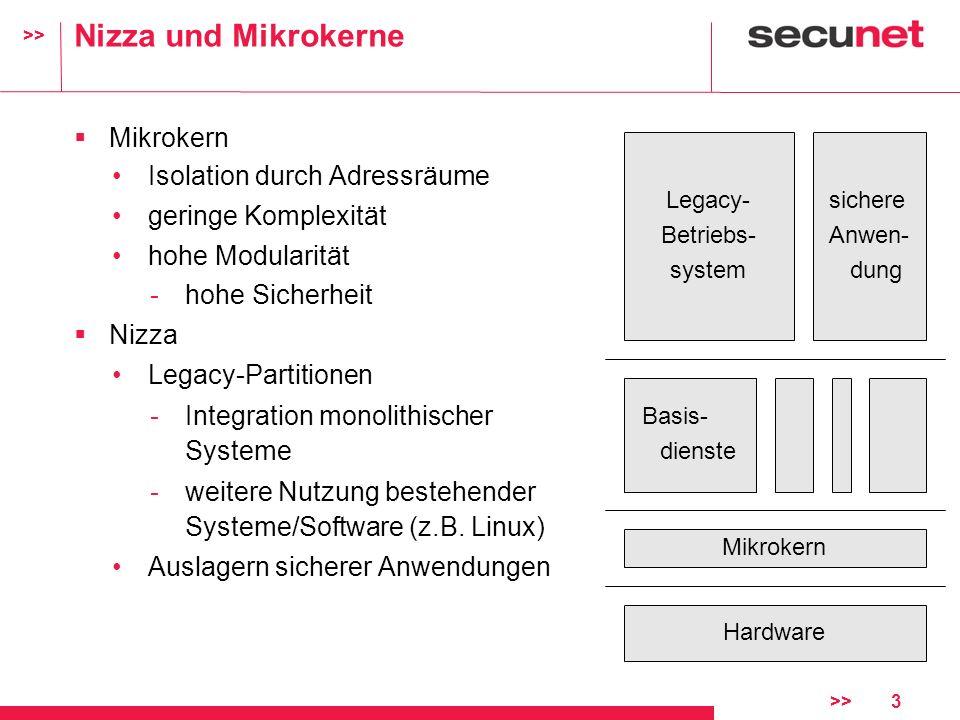 >> >>3 Nizza und Mikrokerne Mikrokern Isolation durch Adressräume geringe Komplexität hohe Modularität -hohe Sicherheit Nizza Legacy-Partitionen -Inte