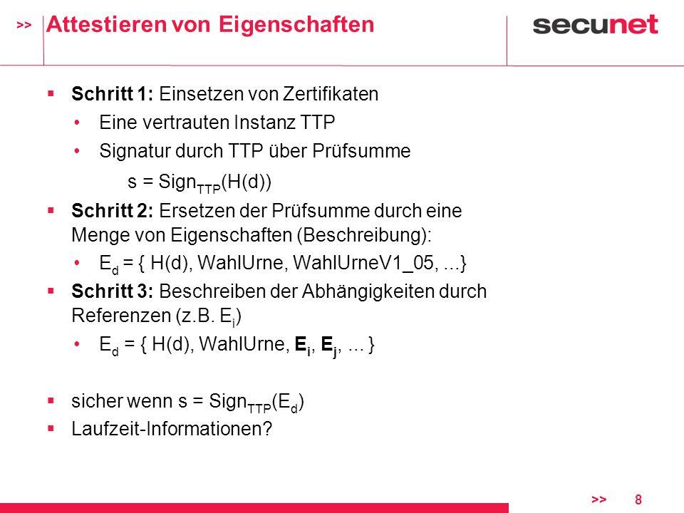 >> >>8 Attestieren von Eigenschaften Schritt 1: Einsetzen von Zertifikaten Eine vertrauten Instanz TTP Signatur durch TTP über Prüfsumme s = Sign TTP