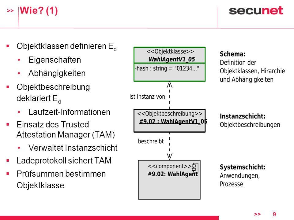 >> >>9 Wie? (1) Objektklassen definieren E d Eigenschaften Abhängigkeiten Objektbeschreibung deklariert E d Laufzeit-Informationen Einsatz des Trusted