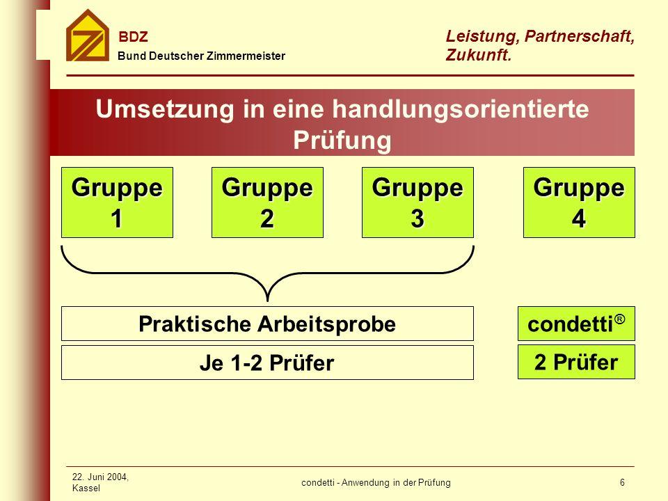 condetti - Anwendung in der Prüfung Bund Deutscher Zimmermeister BDZ Leistung, Partnerschaft, Zukunft. 22. Juni 2004, Kassel 6 Umsetzung in eine handl