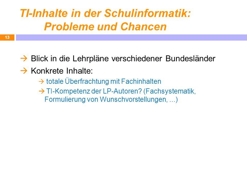TI-Inhalte in der Schulinformatik: Probleme und Chancen Blick in die Lehrpläne verschiedener Bundesländer Konkrete Inhalte: totale Überfrachtung mit F