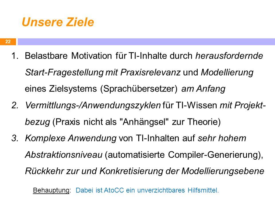 Unsere Ziele 22 1.Belastbare Motivation für TI-Inhalte durch herausfordernde Start-Fragestellung mit Praxisrelevanz und Modellierung eines Zielsystems