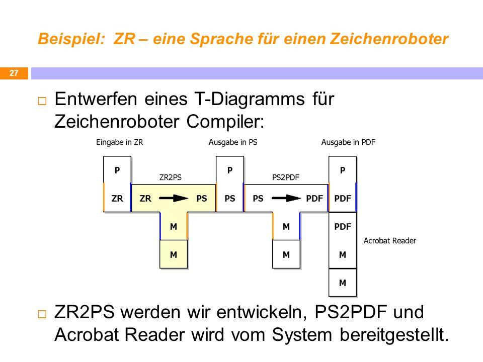 Beispiel: ZR – eine Sprache für einen Zeichenroboter Entwerfen eines T-Diagramms für Zeichenroboter Compiler: ZR2PS werden wir entwickeln, PS2PDF und