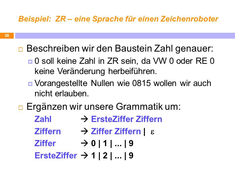 Beispiel: ZR – eine Sprache für einen Zeichenroboter Beschreiben wir den Baustein Zahl genauer: 0 soll keine Zahl in ZR sein, da VW 0 oder RE 0 keine