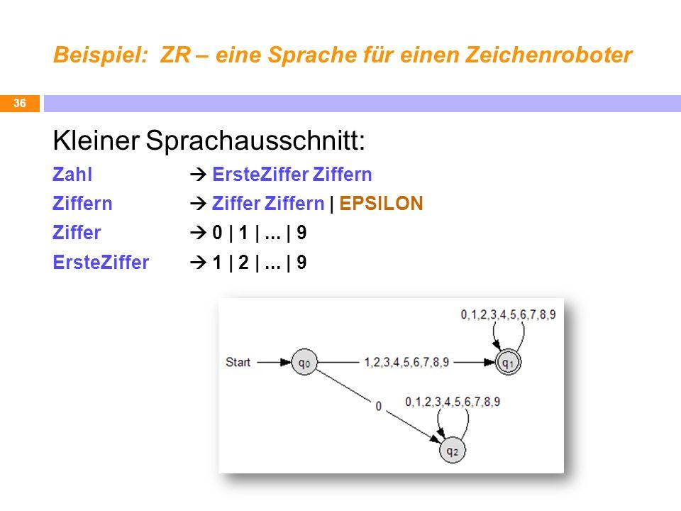 Beispiel: ZR – eine Sprache für einen Zeichenroboter Kleiner Sprachausschnitt: Zahl ErsteZiffer Ziffern Ziffern Ziffer Ziffern | EPSILON Ziffer 0 | 1