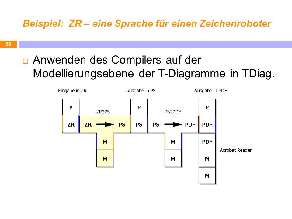 Beispiel: ZR – eine Sprache für einen Zeichenroboter Anwenden des Compilers auf der Modellierungsebene der T-Diagramme in TDiag. 53