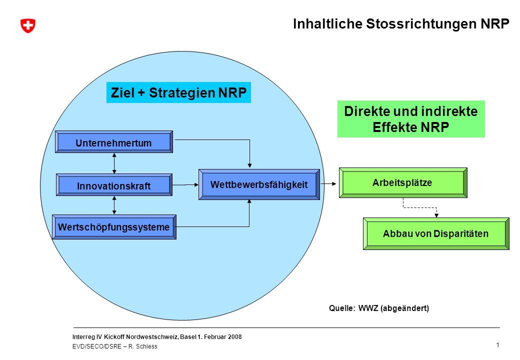 Interreg IV Kickoff Nordwestschweiz, Basel 1. Februar 2008 EVD/SECO/DSRE – R. Schiess 1 Unternehmertum Innovationskraft Wertschöpfungssysteme Wettbewe
