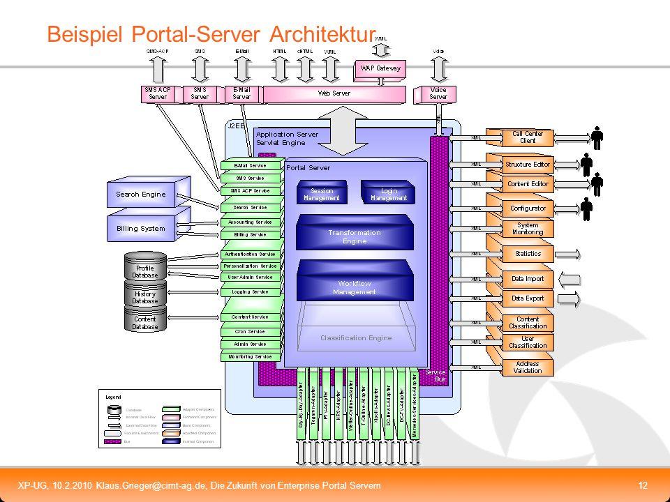 XP-UG, 10.2.2010 Klaus.Grieger@cimt-ag.de, Die Zukunft von Enterprise Portal Servern12 Beispiel Portal-Server Architektur