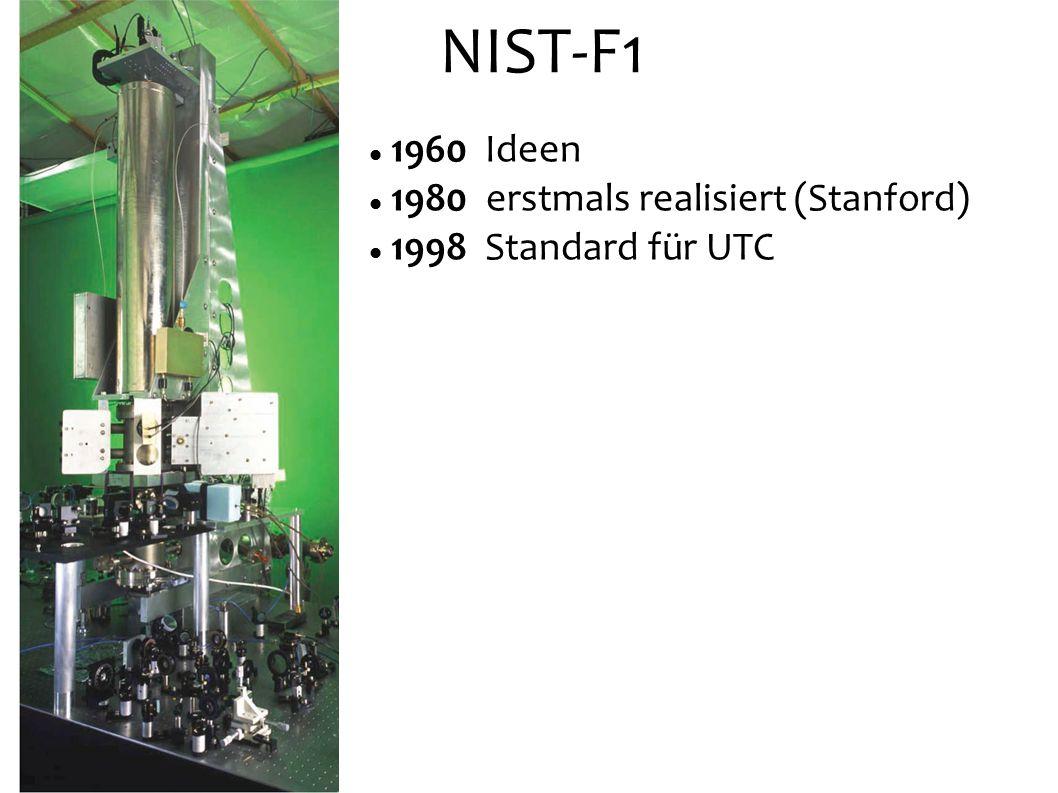 NIST-F1 1960 Ideen 1980 erstmals realisiert (Stanford) 1998 Standard für UTC