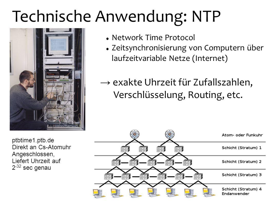 Technische Anwendung: NTP Network Time Protocol Zeitsynchronisierung von Computern über laufzeitvariable Netze (Internet) exakte Uhrzeit für Zufallsza