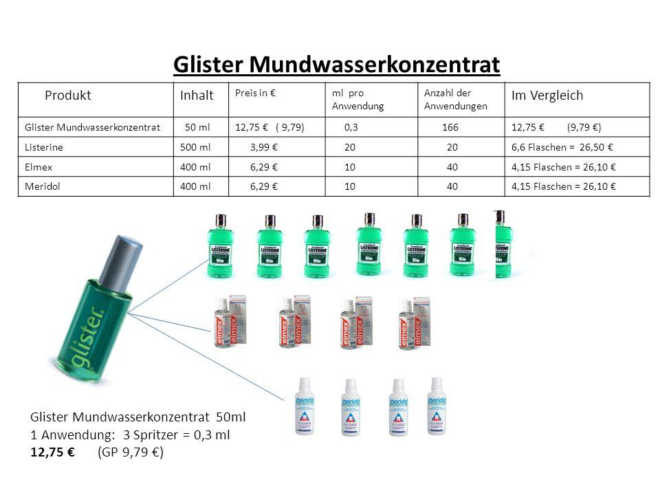 Glister Mundwasserkonzentrat ProduktInhalt Preis in ml pro Anwendung Anzahl der Anwendungen Im Vergleich Glister Mundwasserkonzentrat 50 ml12,75 ( 9,7