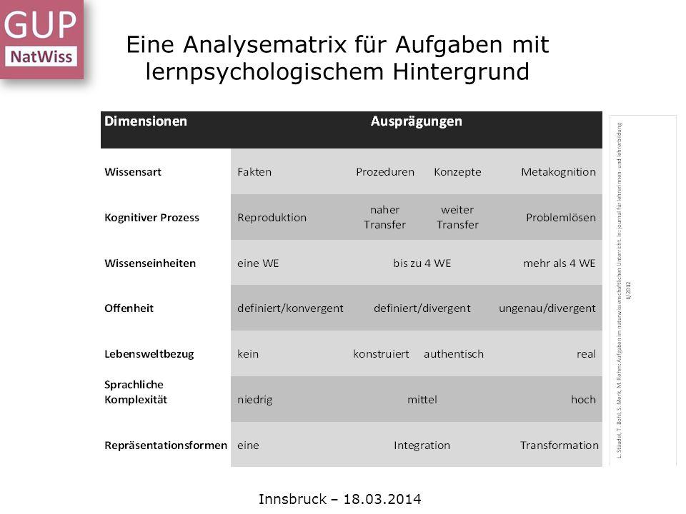 Eine Analysematrix für Aufgaben mit lernpsychologischem Hintergrund Innsbruck – 18.03.2014