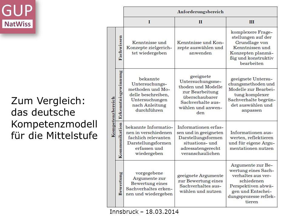 Innsbruck – 18.03.2014 Zum Vergleich: das deutsche Kompetenzmodell für die Mittelstufe