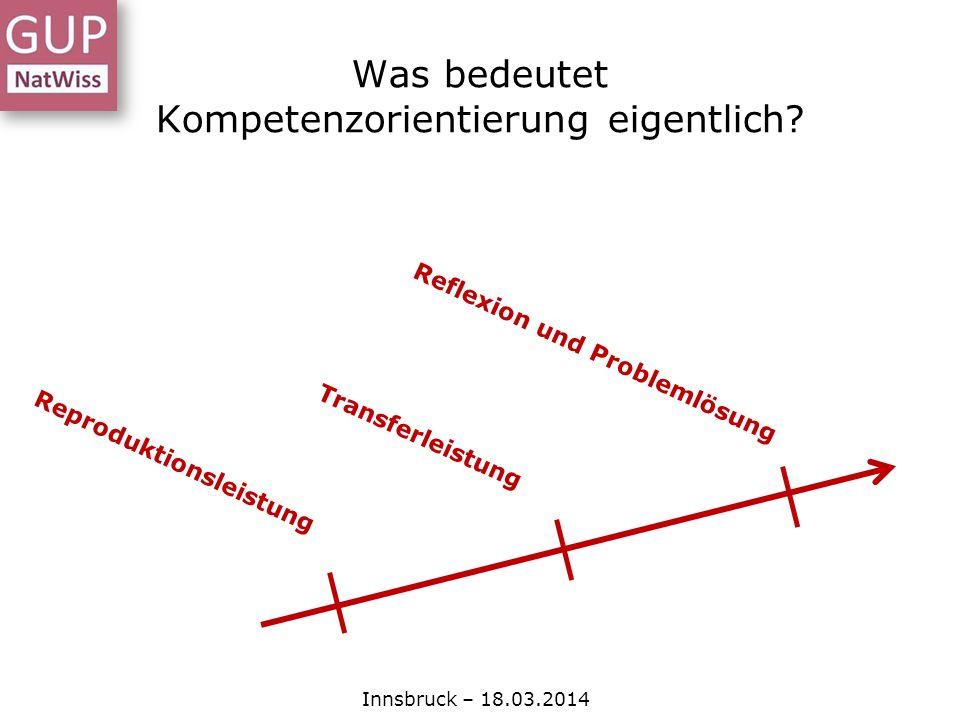 Was bedeutet Kompetenzorientierung eigentlich? Innsbruck – 18.03.2014 Reproduktionsleistung Transferleistung Reflexion und Problemlösung