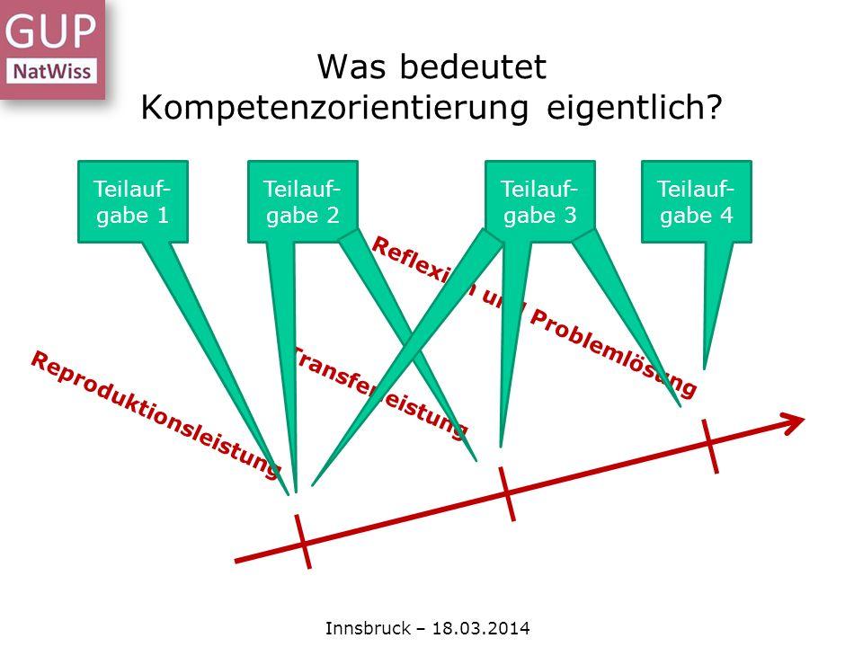 Was bedeutet Kompetenzorientierung eigentlich? Innsbruck – 18.03.2014 Reproduktionsleistung Transferleistung Reflexion und Problemlösung Teilauf- gabe