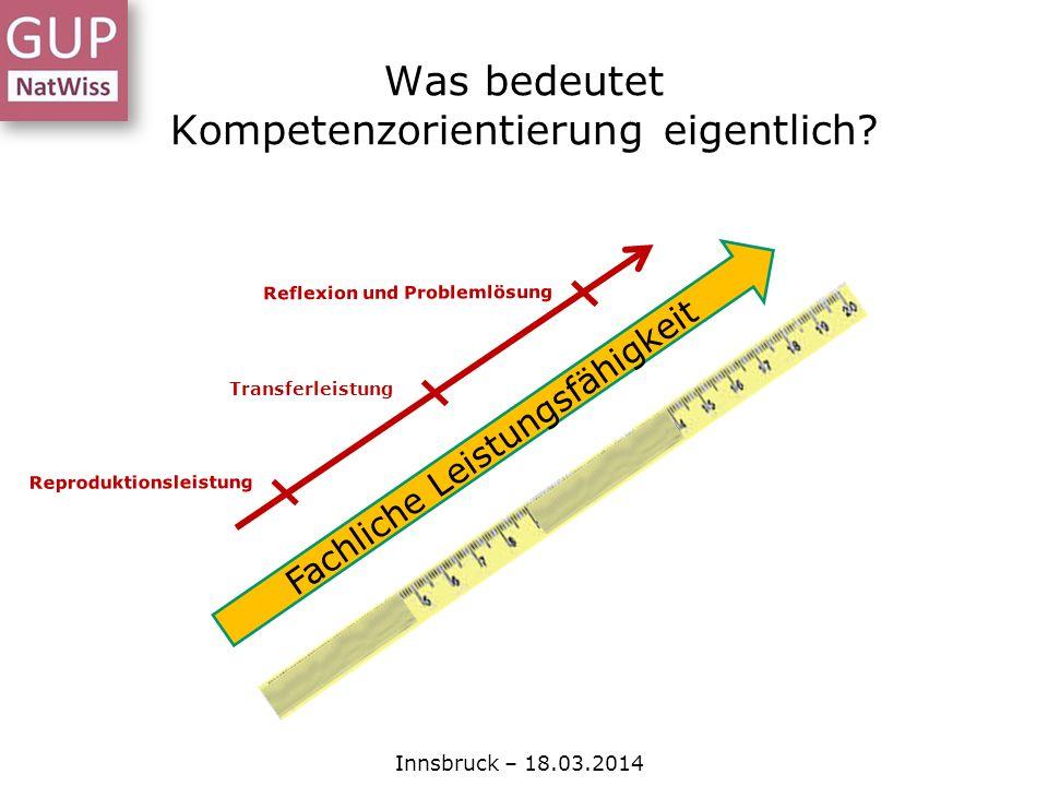 Was bedeutet Kompetenzorientierung eigentlich? Innsbruck – 18.03.2014 Reproduktionsleistung Transferleistung Reflexion und Problemlösung Fachliche Lei