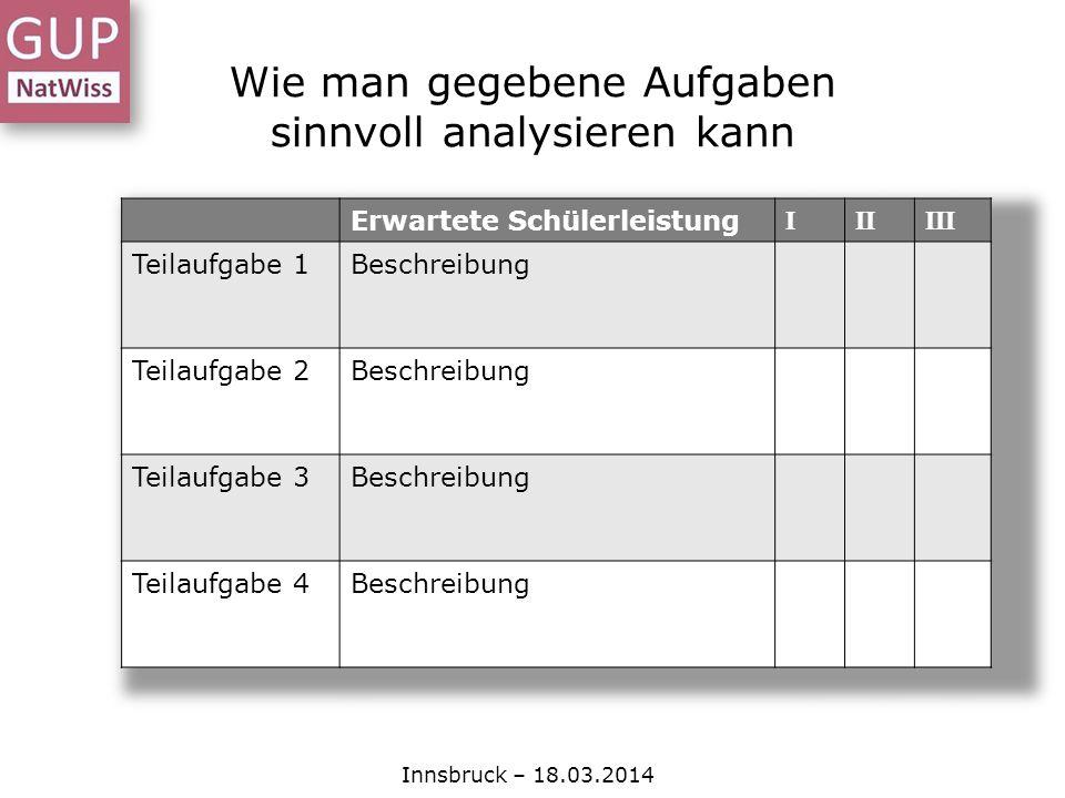 Wie man gegebene Aufgaben sinnvoll analysieren kann Innsbruck – 18.03.2014