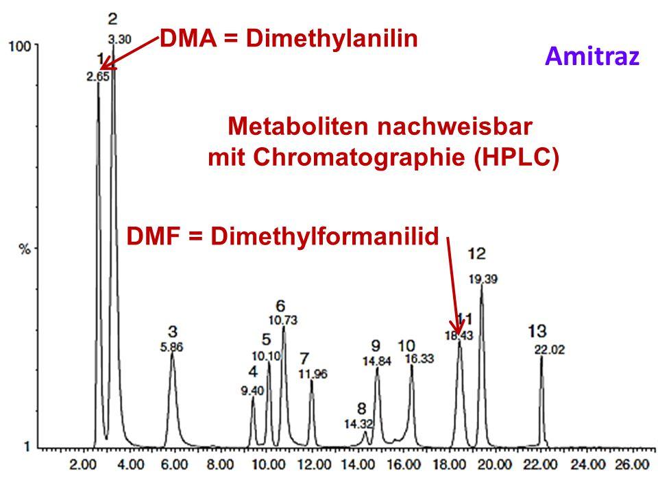 DMA = Dimethylanilin DMF = Dimethylformanilid Metaboliten nachweisbar mit Chromatographie (HPLC) Amitraz