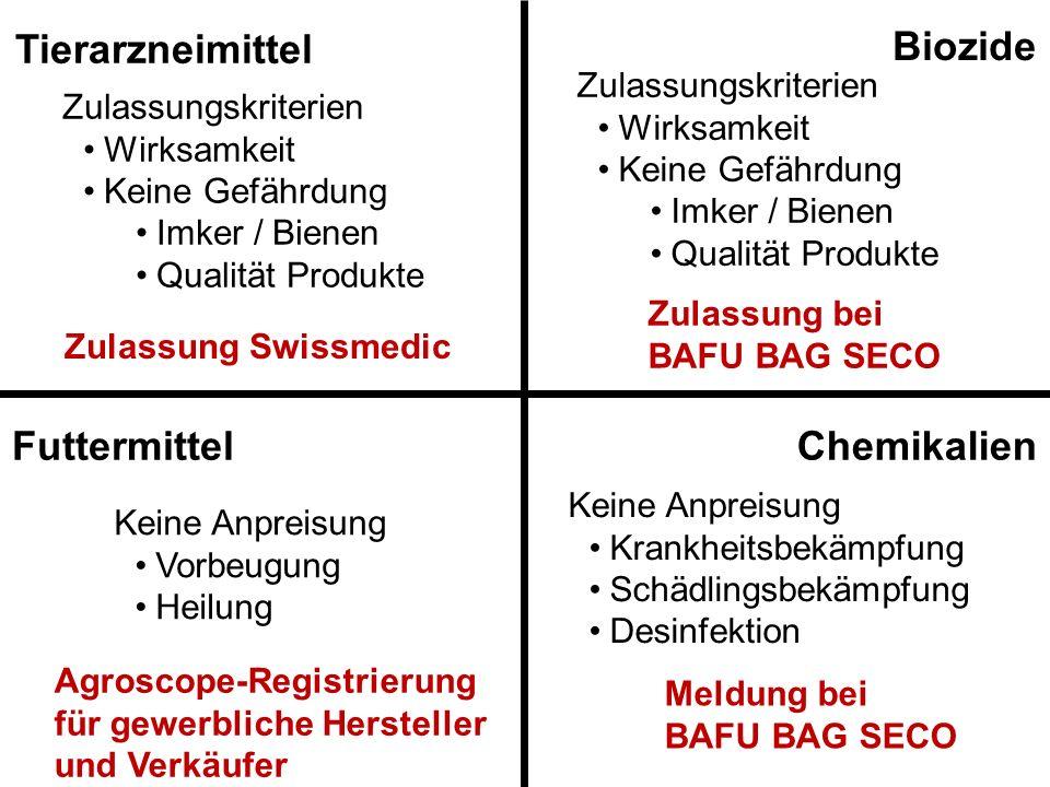Tierarzneimittel Biozide Chemikalien Futtermittel Zulassungskriterien Wirksamkeit Keine Gefährdung Imker / Bienen Qualität Produkte Zulassung Swissmed
