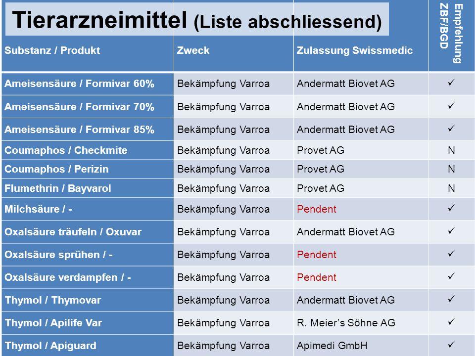 Substanz / ProduktZweckZulassung Swissmedic EmpfehlungZBF/BGD Ameisensäure / Formivar 60%Bekämpfung VarroaAndermatt Biovet AG Ameisensäure / Formivar