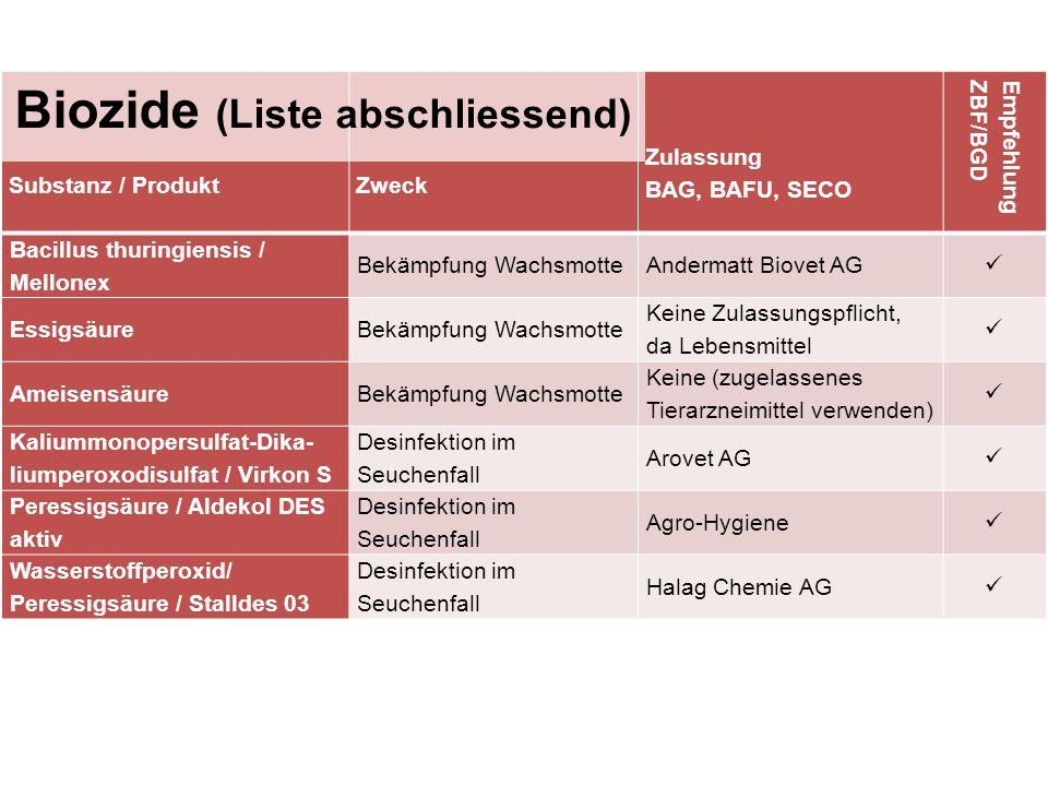 Substanz / ProduktZweck Zulassung BAG, BAFU, SECO EmpfehlungZBF/BGD Bacillus thuringiensis / Mellonex Bekämpfung WachsmotteAndermatt Biovet AG Essigsä