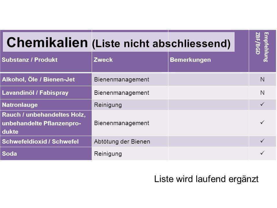 Substanz / ProduktZweckBemerkungen EmpfehlungZBF/BGD Alkohol, Öle / Bienen-JetBienenmanagement N Lavandinöl / FabisprayBienenmanagement N NatronlaugeR