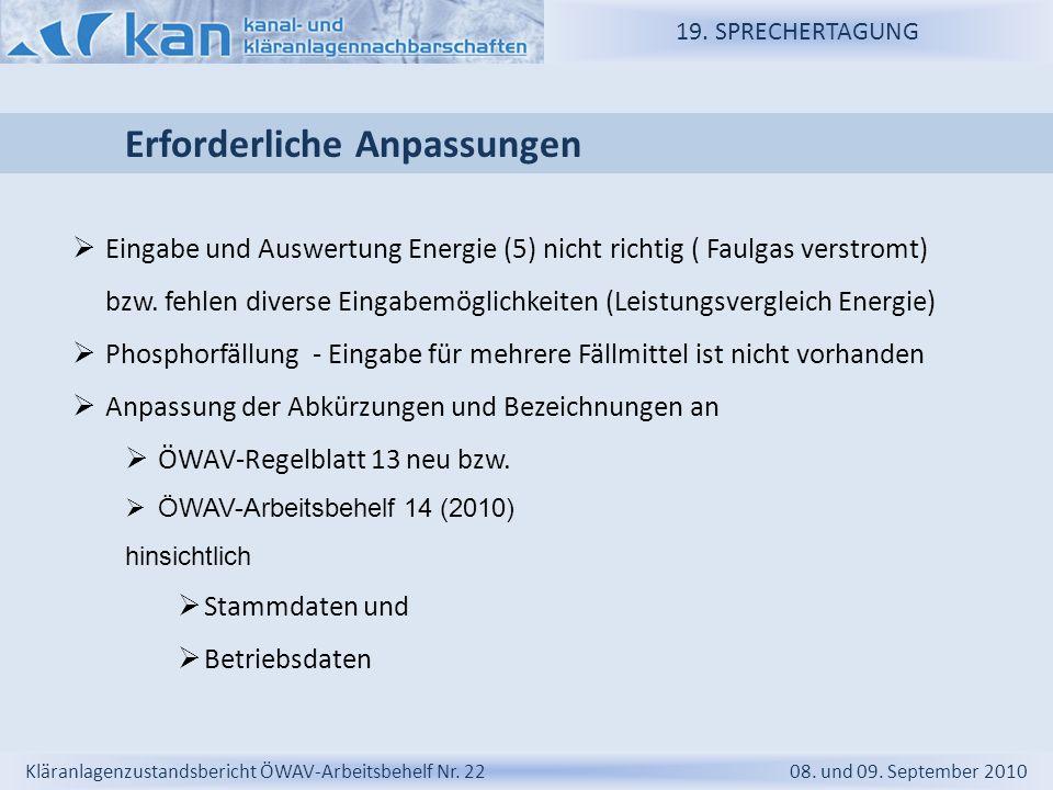 19.SPRECHERTAGUNG Kläranlagenzustandsbericht ÖWAV-Arbeitsbehelf Nr.