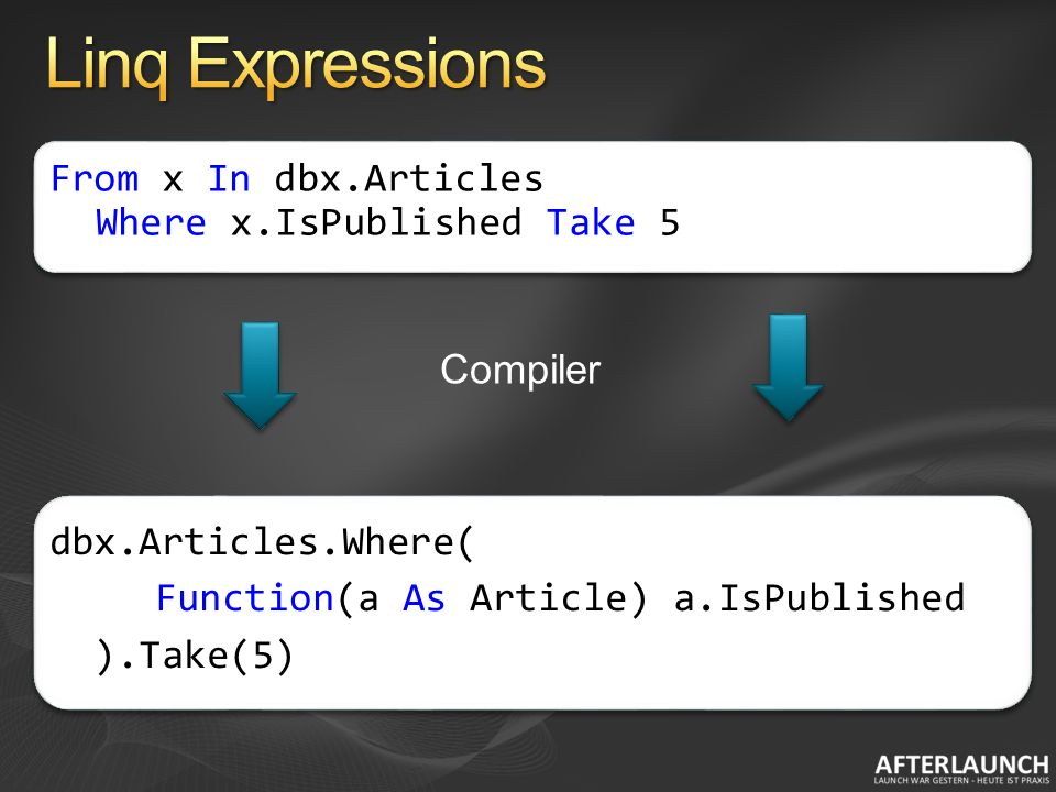 From x In dbx.Articles Where x.IsPublished Take 5 Compiler dbx.Articles.Where( Function(a As Article) a.IsPublished ).Take(5)