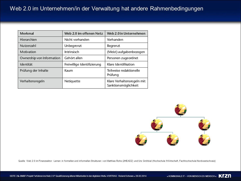 » KOMMUNALE IT – VON MENSCH ZU MENSCH « Web 2.0 im Unternehmen/in der Verwaltung hat andere Rahmenbedingungen » BMBF-Projekt