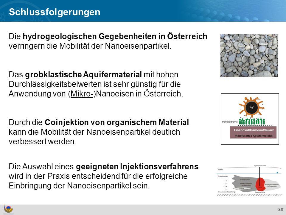 Effekte und Verhalten von TiO 2 Nanopartikeln in der aquatischen Umwelt 20 Schlussfolgerungen Die hydrogeologischen Gegebenheiten in Österreich verringern die Mobilität der Nanoeisenpartikel.