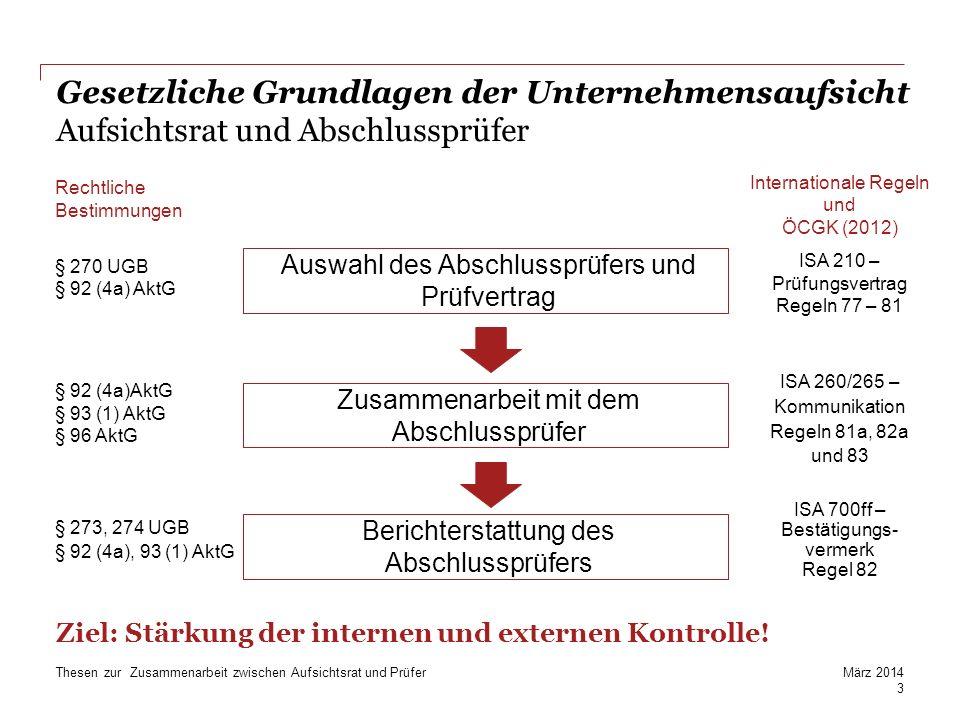 Gesetzliche Grundlagen der Unternehmensaufsicht Aufsichtsrat und Abschlussprüfer 3 März 2014Thesen zur Zusammenarbeit zwischen Aufsichtsrat und Prüfer Ziel: Stärkung der internen und externen Kontrolle.