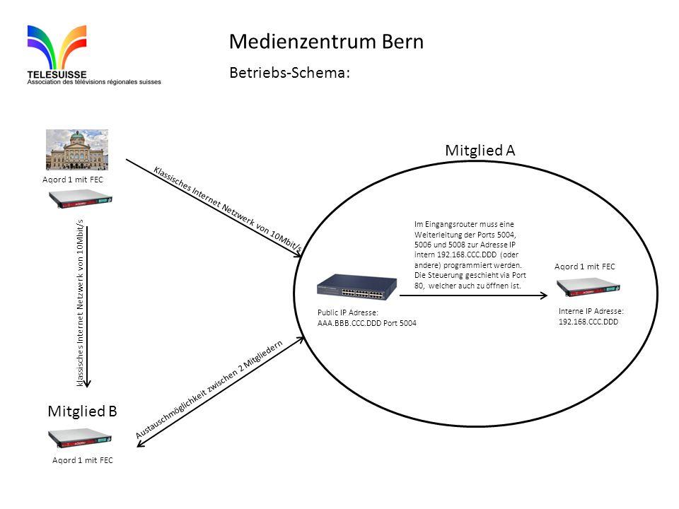 Medienzentrum Bern Aqord 1 mit FEC klassisches Internet Netzwerk von 10Mbit/s Austauschmöglichkeit zwischen 2 Mitgliedern Klassisches Internet Netzwerk von 10Mbit/s Aqord 1 mit FEC Public IP Adresse: AAA.BBB.CCC.DDD Port 5004 Interne IP Adresse: 192.168.CCC.DDD Im Eingangsrouter muss eine Weiterleitung der Ports 5004, 5006 und 5008 zur Adresse IP intern 192.168.CCC.DDD (oder andere) programmiert werden.