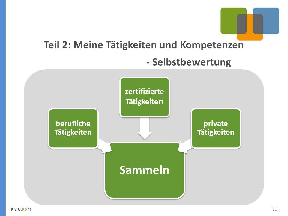 Sammeln berufliche Tätigkeiten zertifizierte Tätigkeite n private Tätigkeiten 10KMU.Kom - Selbstbewertung Teil 2: Meine Tätigkeiten und Kompetenzen