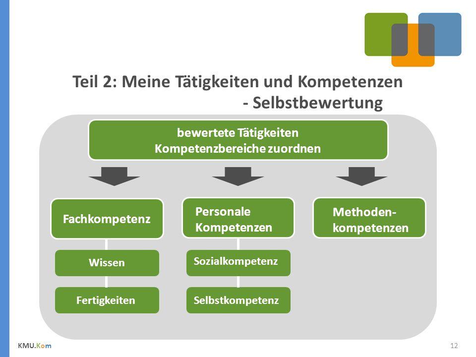 Teil 2: Meine Tätigkeiten und Kompetenzen 12 KMU.Kom - Selbstbewertung bewertete Tätigkeiten Kompetenzbereiche zuordnen Fachkompetenz Personale Kompetenzen Methoden- kompetenzen Wissen Fertigkeiten Sozialkompetenz Selbstkompetenz