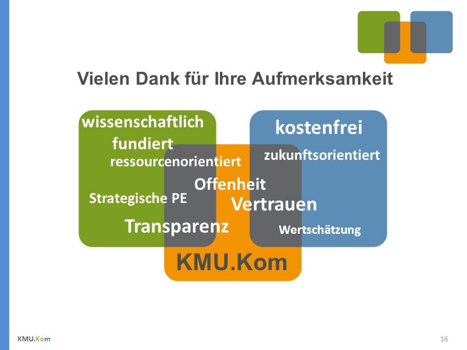 ressourcenorientiert zukunftsorientiert Offenheit Vertrauen Transparenz Wertschätzung 16 kostenfrei KMU.Kom Strategische PE ressourcenorientiert zukunftsorientiert Offenheit Vertrauen Transparenz Wertschätzung KMU.Kom wissenschaftlich fundiert kostenfrei Strategische PE Vielen Dank für Ihre Aufmerksamkeit