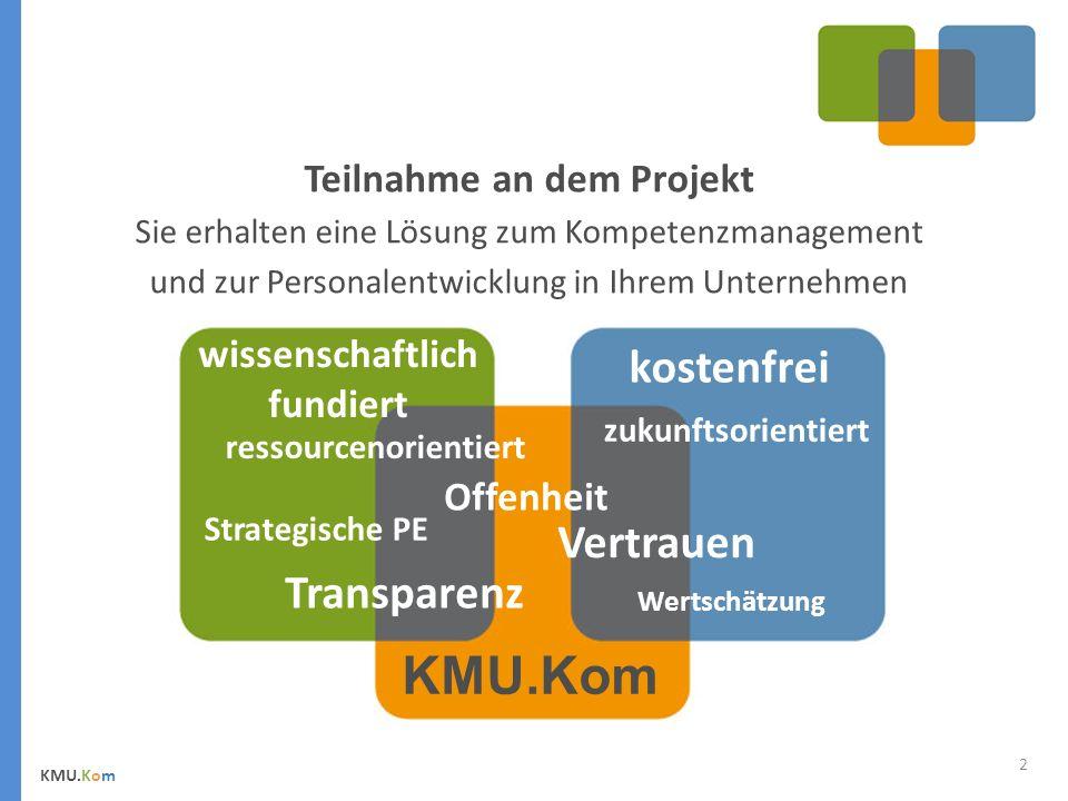 ressourcenorientiert zukunftsorientiert Offenheit Vertrauen Transparenz Wertschätzung KMU.Kom wissenschaftlich fundiert kostenfrei Strategische PE Teilnahme an dem Projekt Sie erhalten eine Lösung zum Kompetenzmanagement und zur Personalentwicklung in Ihrem Unternehmen 2 KMU.Kom