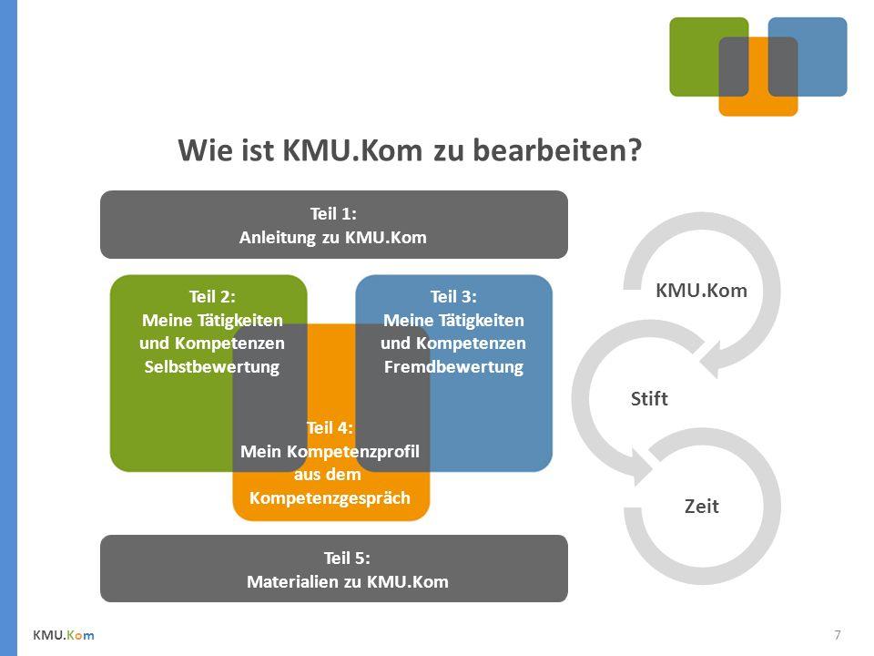 8 Teil 1: Anleitung zu KMU.Kom Herzlich Willkommen bei KMU.Kom Wie ist KMU.Kom zu bearbeiten.