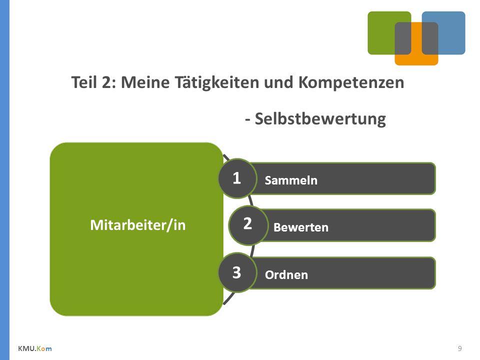 9 Teil 2: Meine Tätigkeiten und Kompetenzen - Selbstbewertung Mitarbeiter/in Ordnen Bewerten Sammeln 1 2 3 KMU.Kom