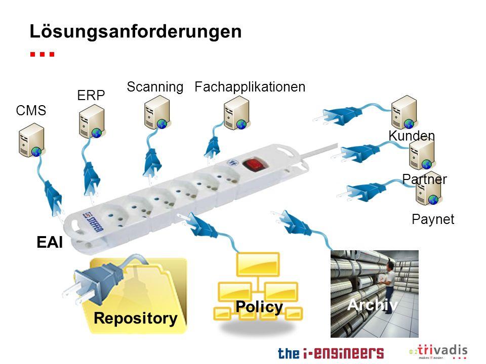 © 2009 Paynet Partner Lösungsanforderungen ERP Fachapplikationen CMS Scanning Kunden Repository Policy Archiv EAI