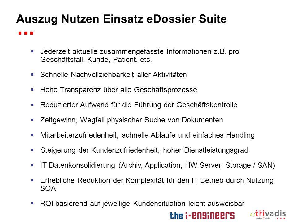 © 2009 Auszug Nutzen Einsatz eDossier Suite Jederzeit aktuelle zusammengefasste Informationen z.B. pro Geschäftsfall, Kunde, Patient, etc. Schnelle Na