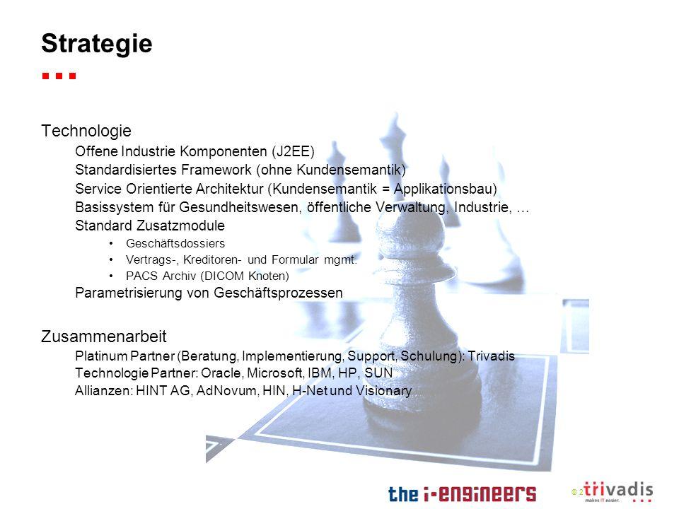 © 2009 Strategie Technologie Offene Industrie Komponenten (J2EE) Standardisiertes Framework (ohne Kundensemantik) Service Orientierte Architektur (Kun