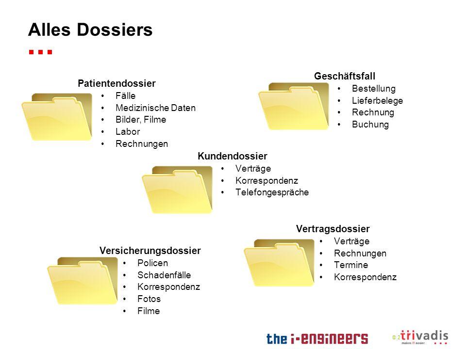 © 2009 Alles Dossiers Patientendossier Fälle Medizinische Daten Bilder, Filme Labor Rechnungen Vertragsdossier Verträge Rechnungen Termine Korresponde