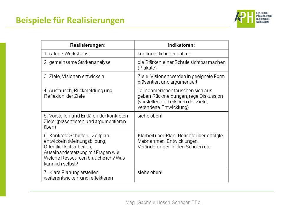 Beispiele für Realisierungen Mag.Gabriele Hösch-Schagar, BEd.