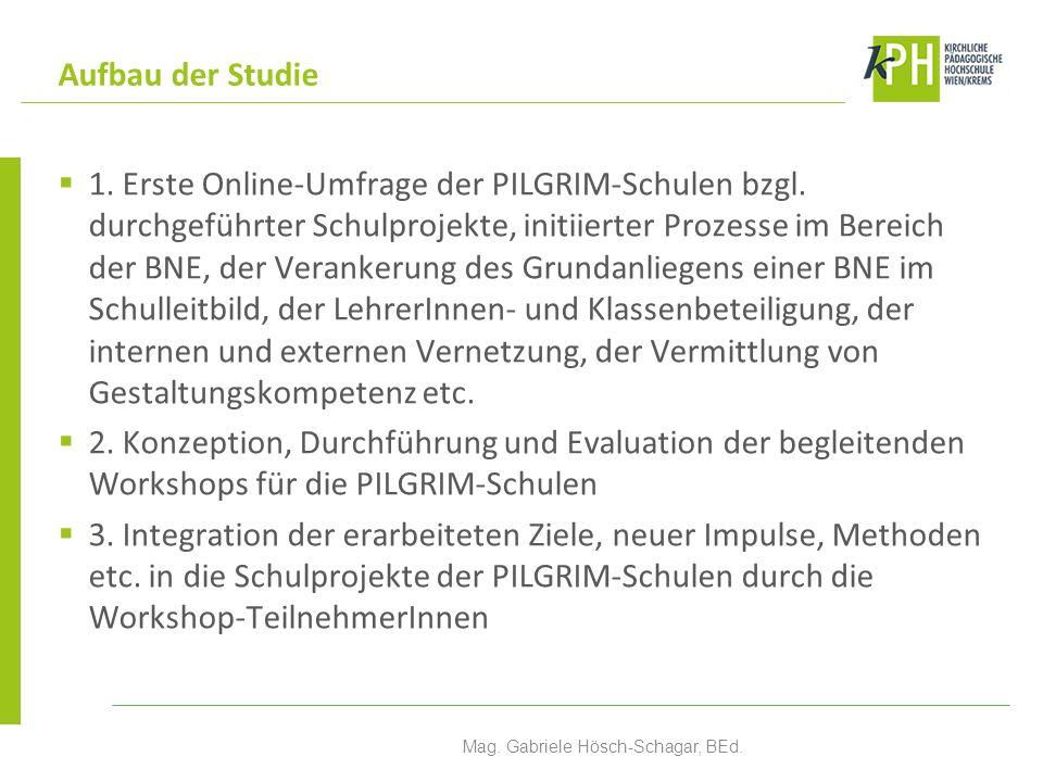 1. Erste Online-Umfrage der PILGRIM-Schulen bzgl. durchgeführter Schulprojekte, initiierter Prozesse im Bereich der BNE, der Verankerung des Grundanli