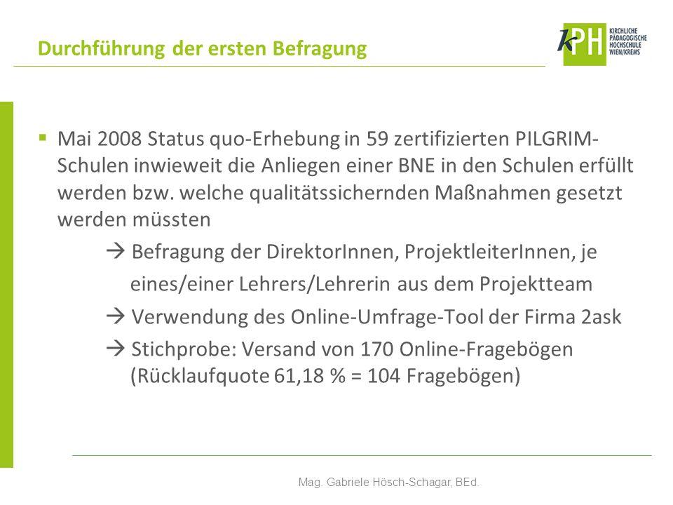 Mai 2008 Status quo-Erhebung in 59 zertifizierten PILGRIM- Schulen inwieweit die Anliegen einer BNE in den Schulen erfüllt werden bzw. welche qualität