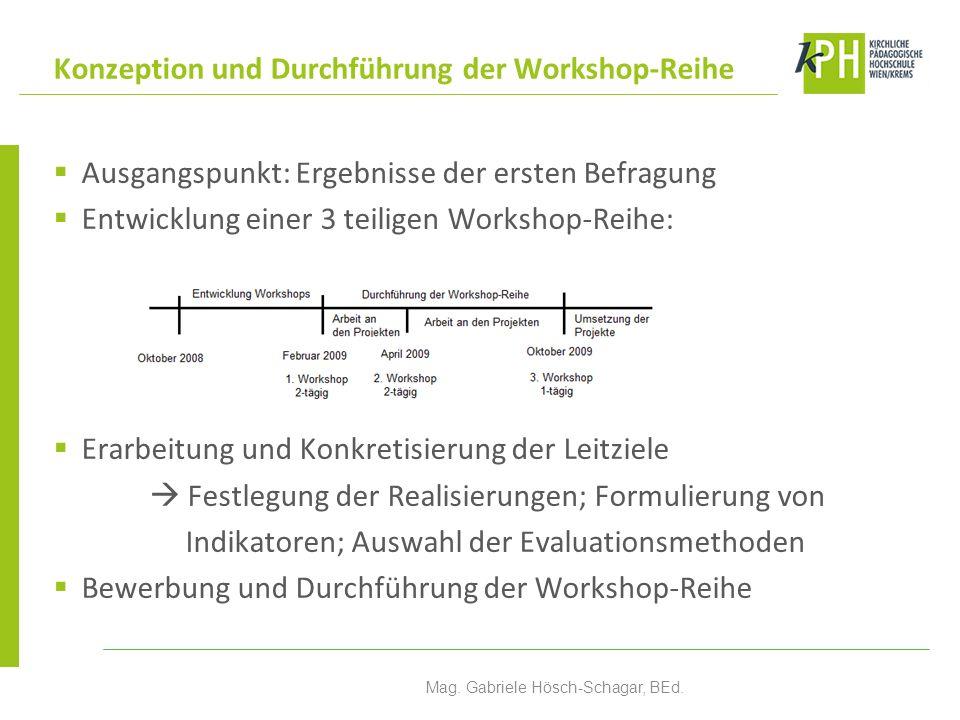 Ausgangspunkt: Ergebnisse der ersten Befragung Entwicklung einer 3 teiligen Workshop-Reihe: Erarbeitung und Konkretisierung der Leitziele Festlegung d