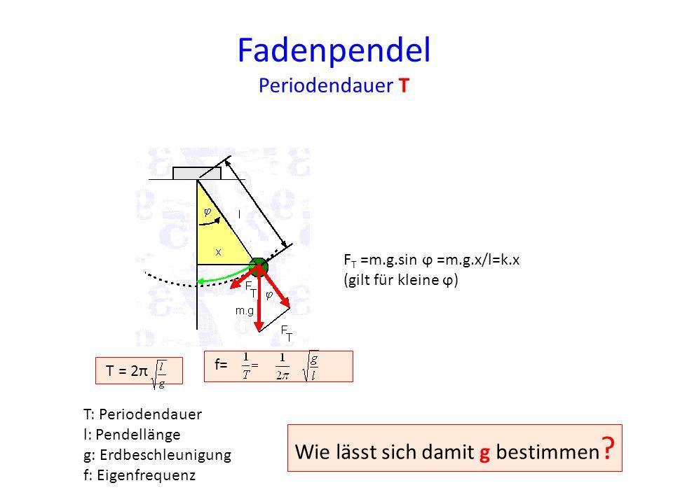 Fadenpendel Periodendauer T Fadenpendel F T =m.g.sin ϕ =m.g.x/l=k.x (gilt für kleine ϕ) T = 2π f= T: Periodendauer l: Pendellänge g: Erdbeschleunigung
